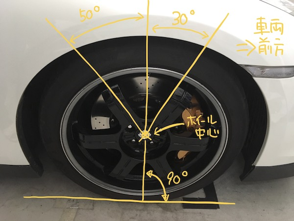 タイヤのはみ出しの側面の規則を表現した写真