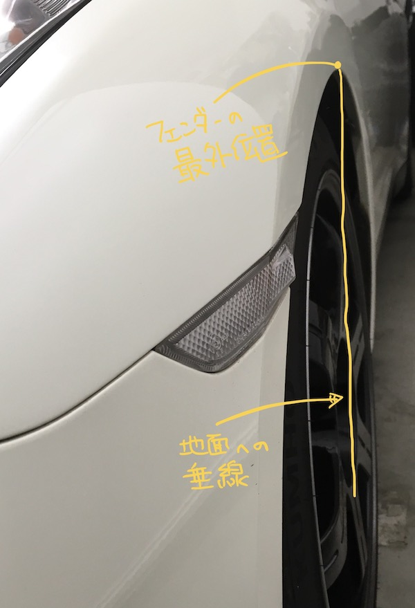タイヤのはみ出しを保安基準を表現した写真