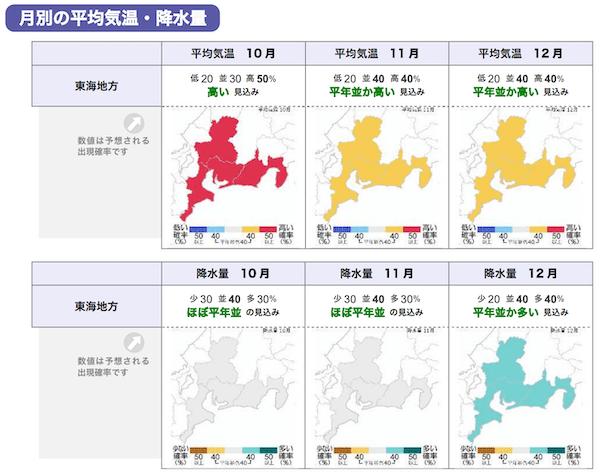 愛知県の3ヶ月予報がわかる写真