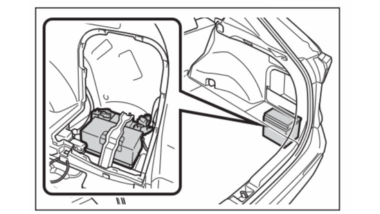 新型RAV4ハイブリッドのバッテリーの場所を表した画像